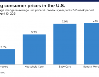 price-hikes-ahead-but-consumer-companies-hope-shoppers-wont-notice