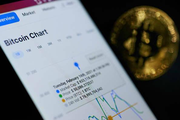 bitcoin-btc-price-down-10-after-elon-musk-says-prices-seem-high