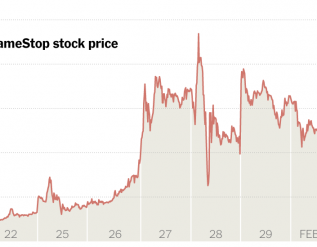 plunging-gamestop-shares-test-the-will-of-investors-to-stick-with-the-ride