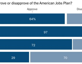 voters-like-bidens-infrastructure-plan-taxes-are-an-issue